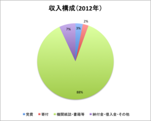 Huffingtonpostjp2014061320140219232