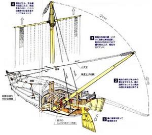 Geocitiesjp371hobashira7