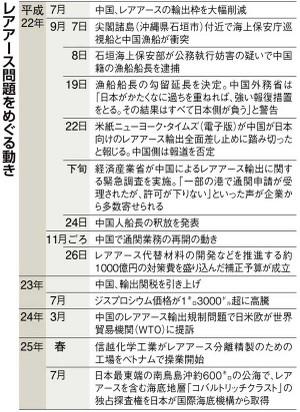 Kankokukeizaijp20130916k014